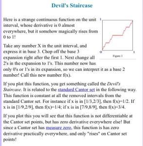 rietveld devil's staircase